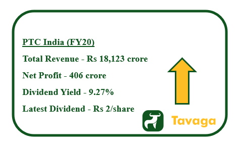 PTC India Financials