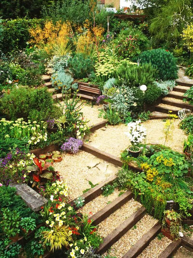 Backyard Landscaping Ideas On A Budget Landscapingideas Home pertaining to Sloped Backyard Landscaping