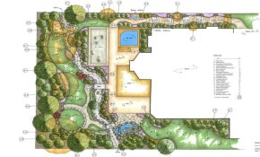 Custom Backyard Landscaping Design Clc Landscape And Irrigation inside Backyard Landscape Plans