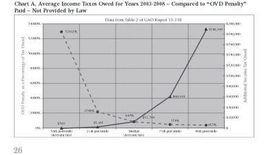 Chart - OVDI Article Martin Ferreira