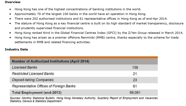 Hong Kong Financial Statistics Summary
