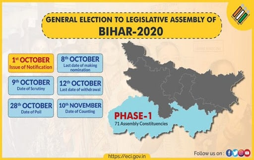 Notification issued for 1st phase of assembly elections in Bihar