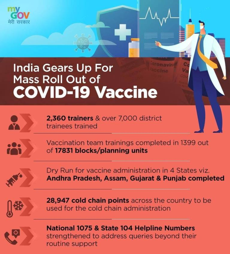Nationwide dry run for COVID-19 vaccination to take place from 2nd January 2021