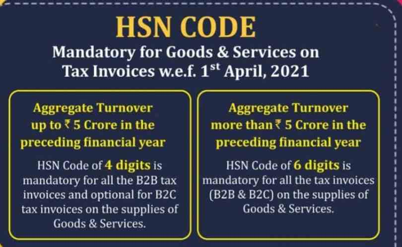 Requirement of HSN/Service Accounting Code for Goods and Services on B2B Tax Invoices is mandatory w.e.f 01/04/21