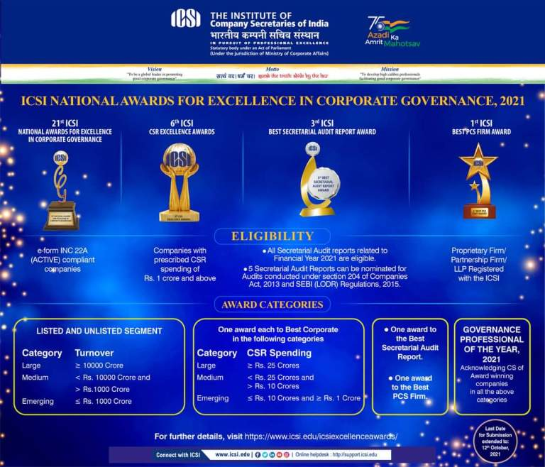 Last date for Application for ICSI National Awards for Excellence in Corporate Governance, 2021 extended