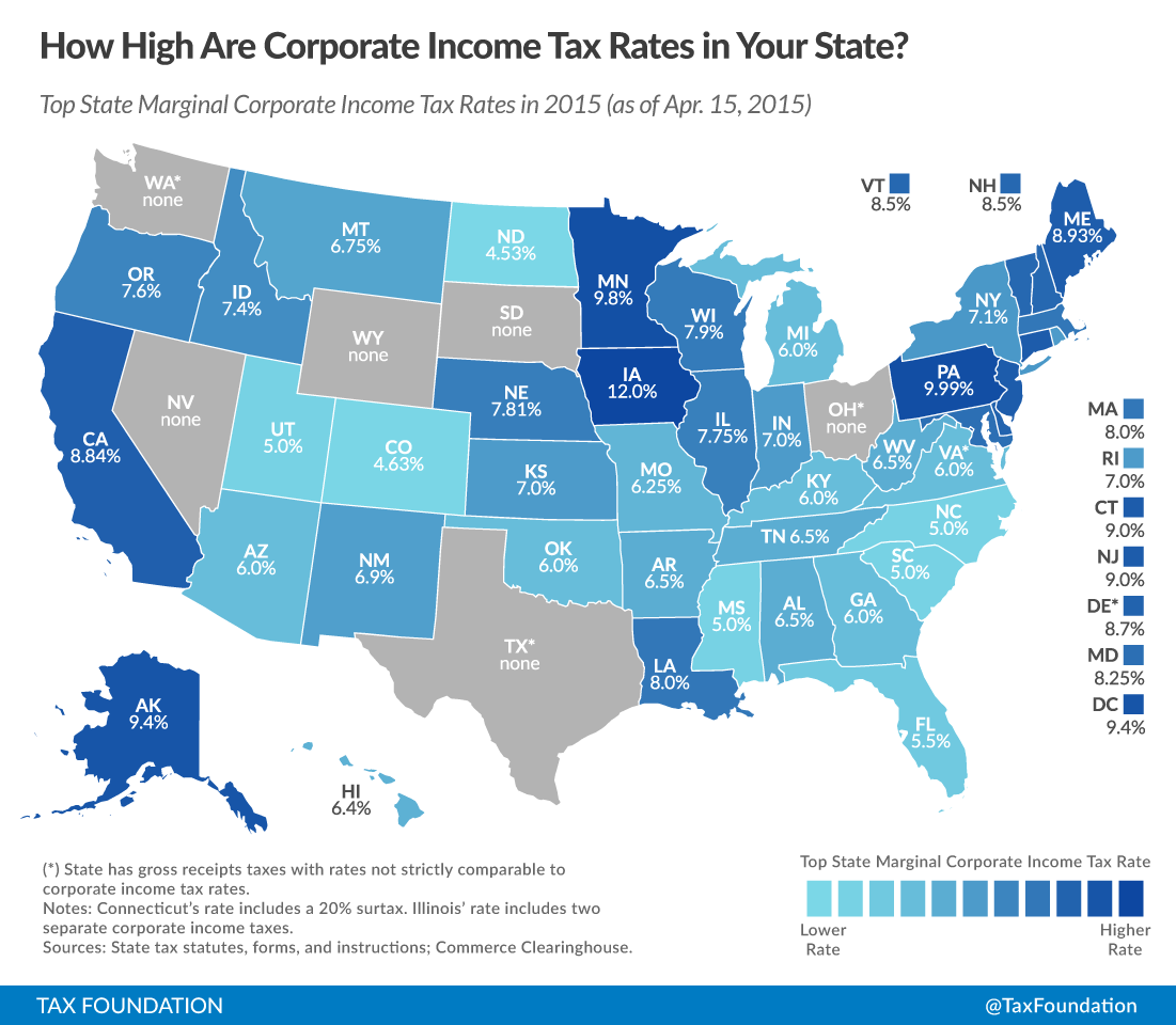 State Corporate Income Tax Rates And Brackets For