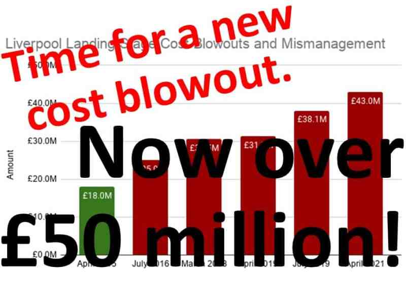 Cost blowout
