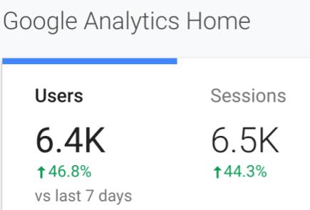 how to make money blogging google analytics