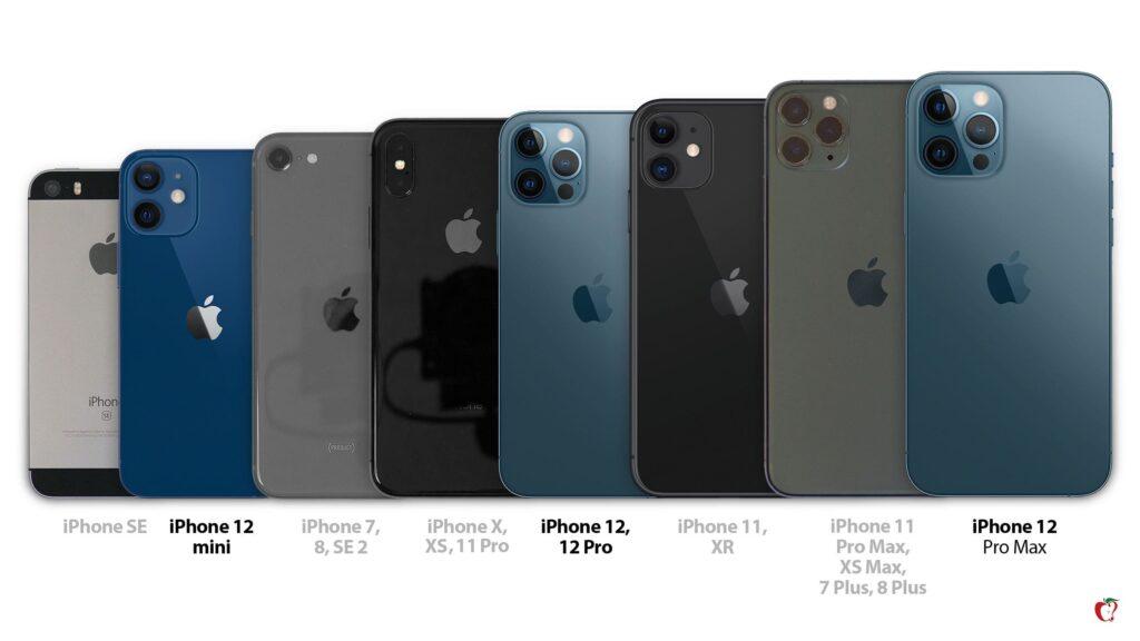 iPhone 12 Mini kıyaslama
