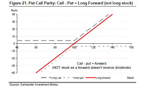 Volatility Engineering and Volatility Trading   The ...