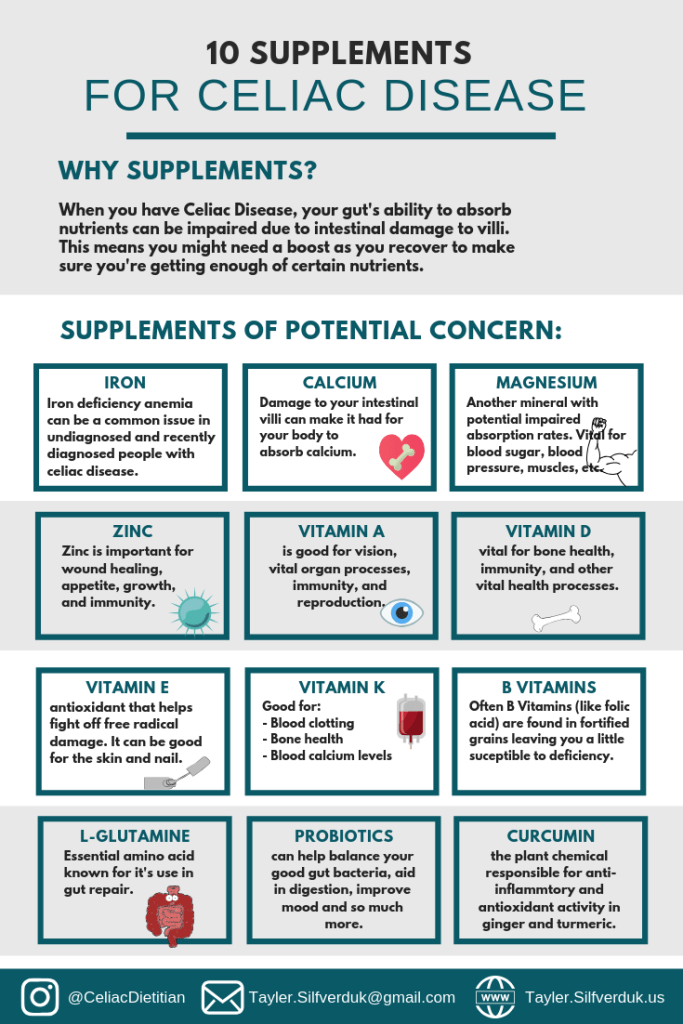 10 Supplements to Consider when you have Celiac Disease - Tayler Silfverduk, DTR - supplements for celiac disease, supplements for coeliac, nutrient deficiencies in celiac disease, celiac disease nutrient deficiencies, celiac disease education, celiac disease fact, celiac disease info, coeliac disease fact, coeliac facts, celiac facts, coeliac info, coeliac disease education, coeliac education, supplements, celiac dietitian, celiac nutrition, coeliac nutrition, celiac disease, coeliac disease, sprue