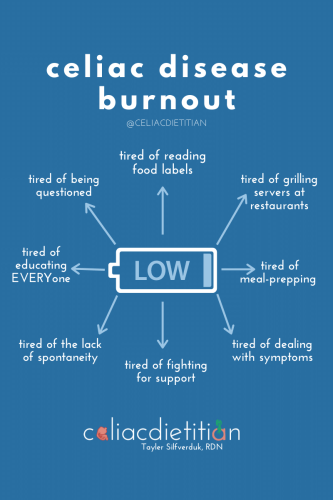 Celiac Burnout When Celiac Exhausts you + What to do About it - Tayler Silfverduk, celiac dietitian - signs of celiac burnout, symptoms of celiac burnout, fatigue and celiac, exhaustion and celiac, tired of celiac
