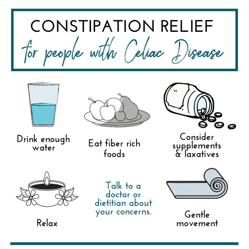 Celiac Disease Constipation (and how to relieve it)