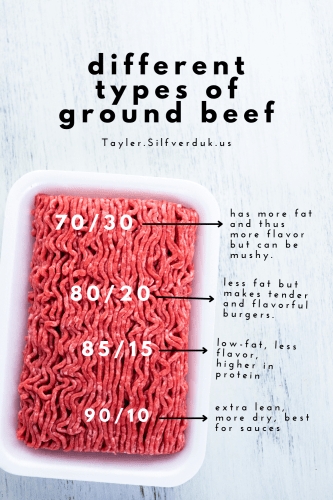 The Different Types of Ground Beef and When to Use Them + 10 Gluten-Free Ground Beef Recipes - Tayler Silfverduk, celiac dietitian