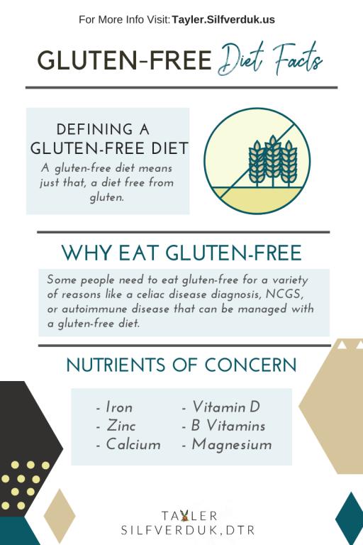 Gluten-Free Vegan Diet swipe up - Tayler Silfverduk, DTR Gluten free, gluten free lifestyle, gluten-free and vegan, hashimotos, vegan diet, gluten-free vegan diet, vegan gluten-free diet, why go vegan, plant-based diet, why eat gluten-free, autoimmune disease, celiac disease, celiac, celiac life, #celiac #celiacdisease, celiac disease education, #coeliac #glutenfreelife, gluten-free living