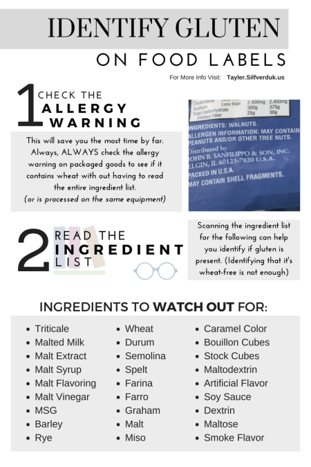 Top Tips For Gluten-Free Hosting during the Holiday Season - Identifying Gluten on Food Labels Printable - Tayler Silfverduk - Need help navigating grocery shopping for gluten-free foods? Check out this printable #glutenfreeprintable #celiacprintable #labelreading #nutritionprintable #readingnutritionlabels #gluten-freegroceryshopping #allergens #celiacdisease #coeliac #coealicfood #celiacfood #nutrition #dietetics #DTR #nutritioneducation