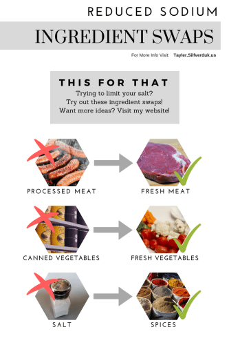 Low Sodium Options - Healthy ingredient swaps and tips - Tayler Silfverduk - Want to know how to reduce the amount of salt in your diet? #lowsalt #noaddedsalt #limitsalt #saltfree #hypertension #hearthealth #recipehacks #healthhacks #glutenfree #ingredientswap #DTR #RD2BE #foodtips