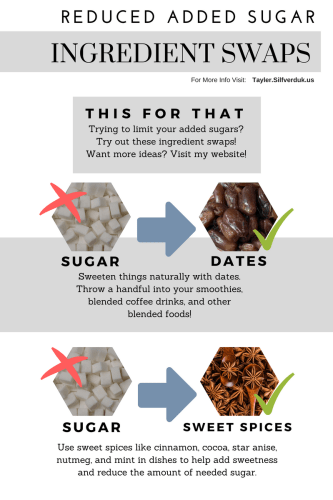 Reduced Added Sugar -Healthy ingredient swaps and tips - Tayler Silfverduk - Want to know how to limit your added sugars? #addedsugar #noaddedsugar #reducedsugar #limityoursugar #ingredientswap #upgradeyourmeal #gethealthy #diettips #recipetips #healthtips #DTR #dietetics #RD2BE