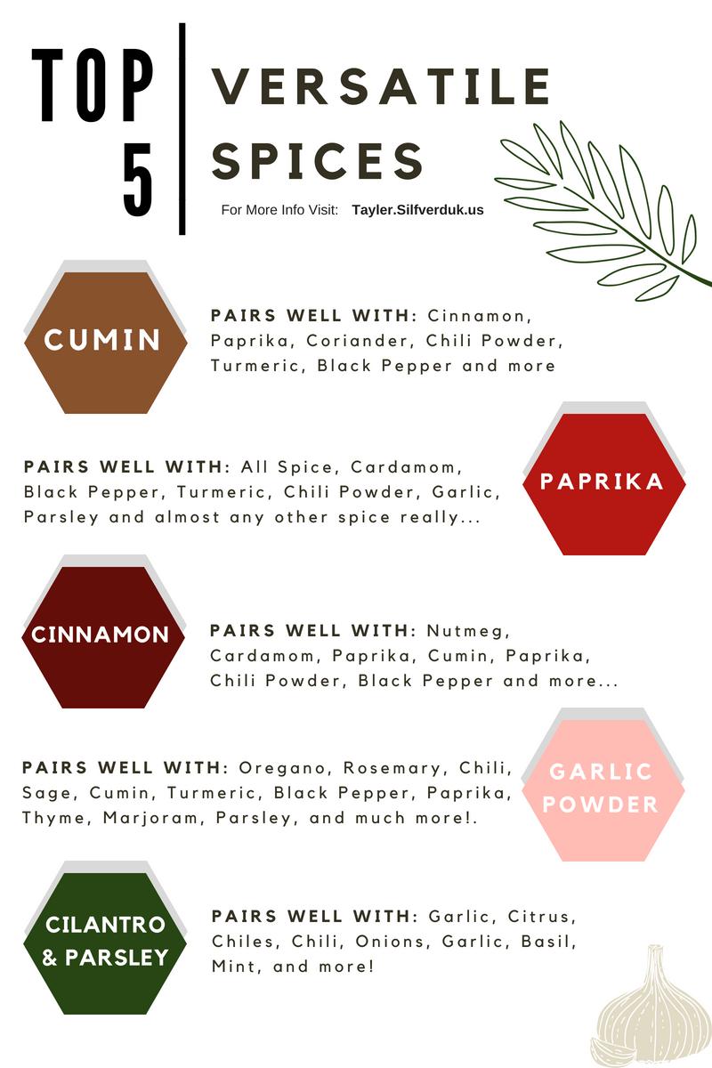 Top 5 Versatile Spices - Tayler Silfverduk DTR - #spicepairings #spices #seasonings #learntocookwithspices #howtocookwithspices #cookingwithspices #spices #spicefacts #seasonings #DTR #nutrition #dietetics #rd2be #celiac #glutenfree #cookinghacks #kitchenhacks #recipehacks #versatilefood #spicepairings #foodpairings #printable #kitchenprintable #infographic
