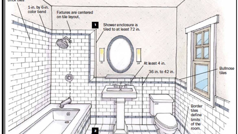 Bathroom Design & Planning Tips: