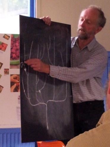 Andrew drawing on a blackboard
