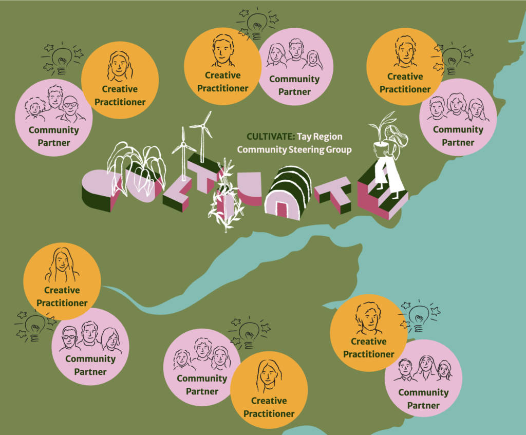 Cultivate Creative Dundee Project map