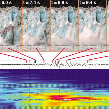 2012 JGR: Calving icequakes are produced during and following iceberg impacts on the sea