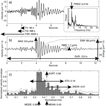 2015 JGR: Icequakes reveal calving periodicity