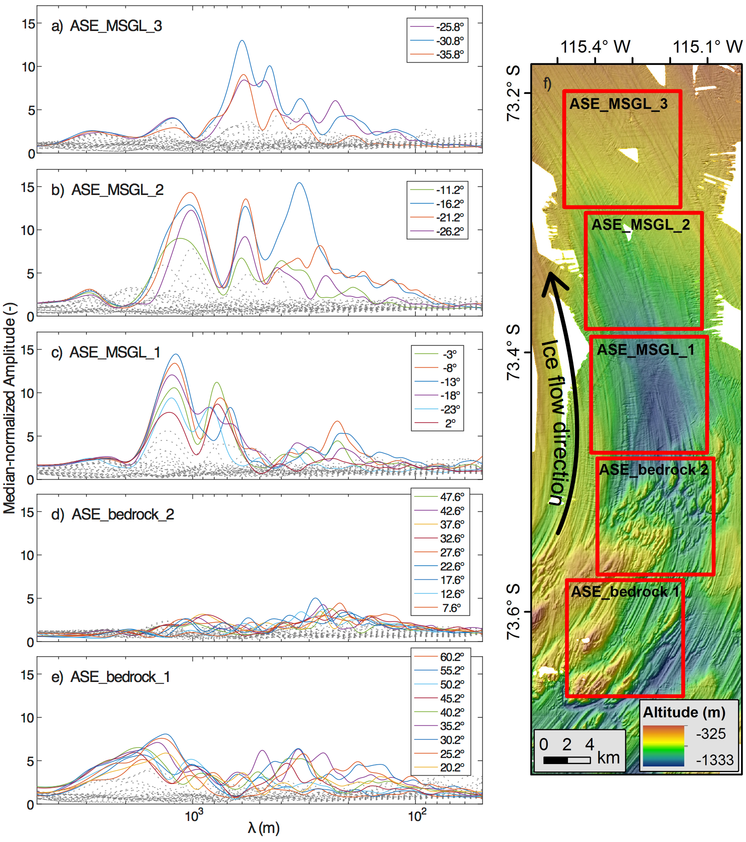 New papers on glacier thinning, form of MSGLs, and subglacial discharge plumes