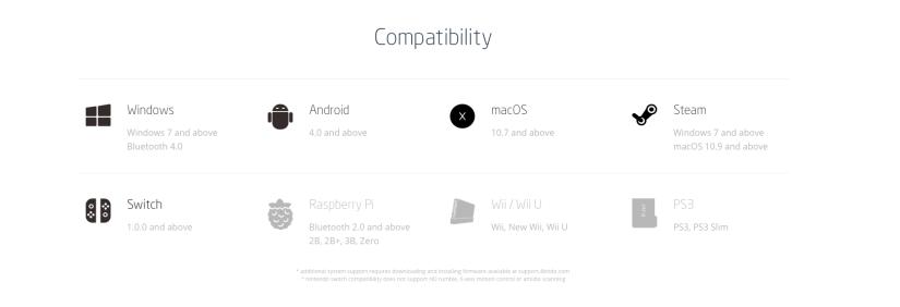 8BitDo N30 Pro Compatibility