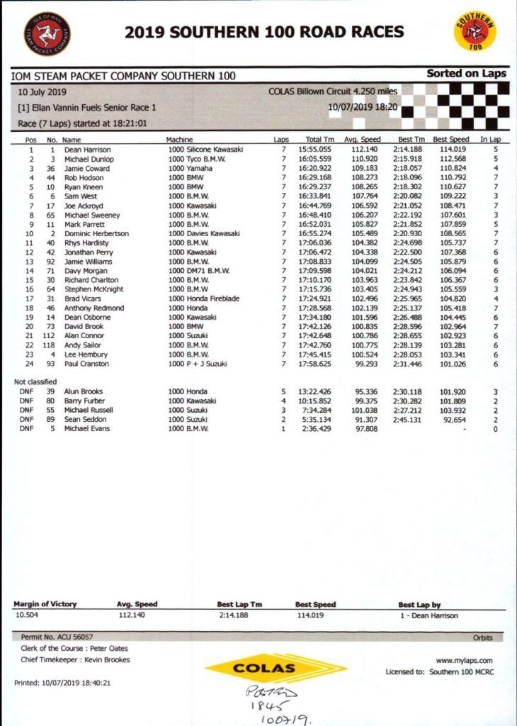 Ellan Vannin Fuels Senior Race