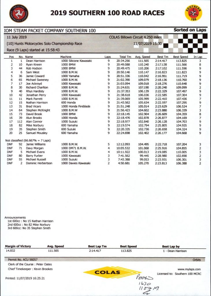Hunts Motorcycles Solo Championship Race