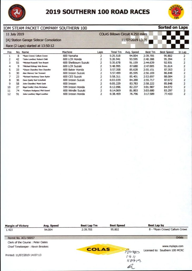Station Garage Sidecar Consolation Race