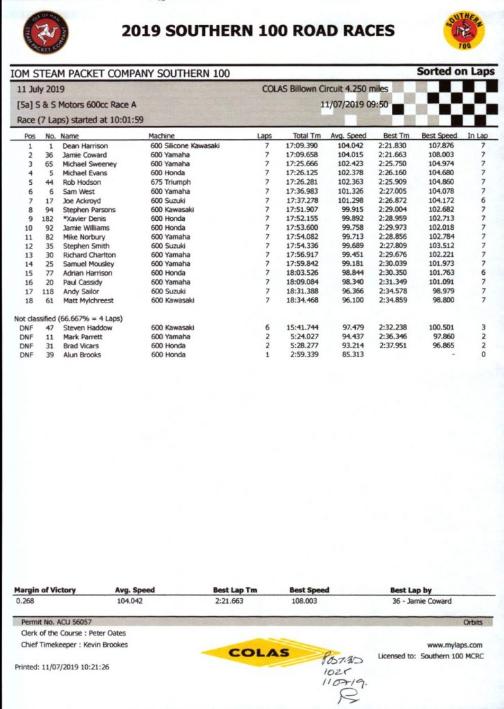 S and S Motors 600cc Race