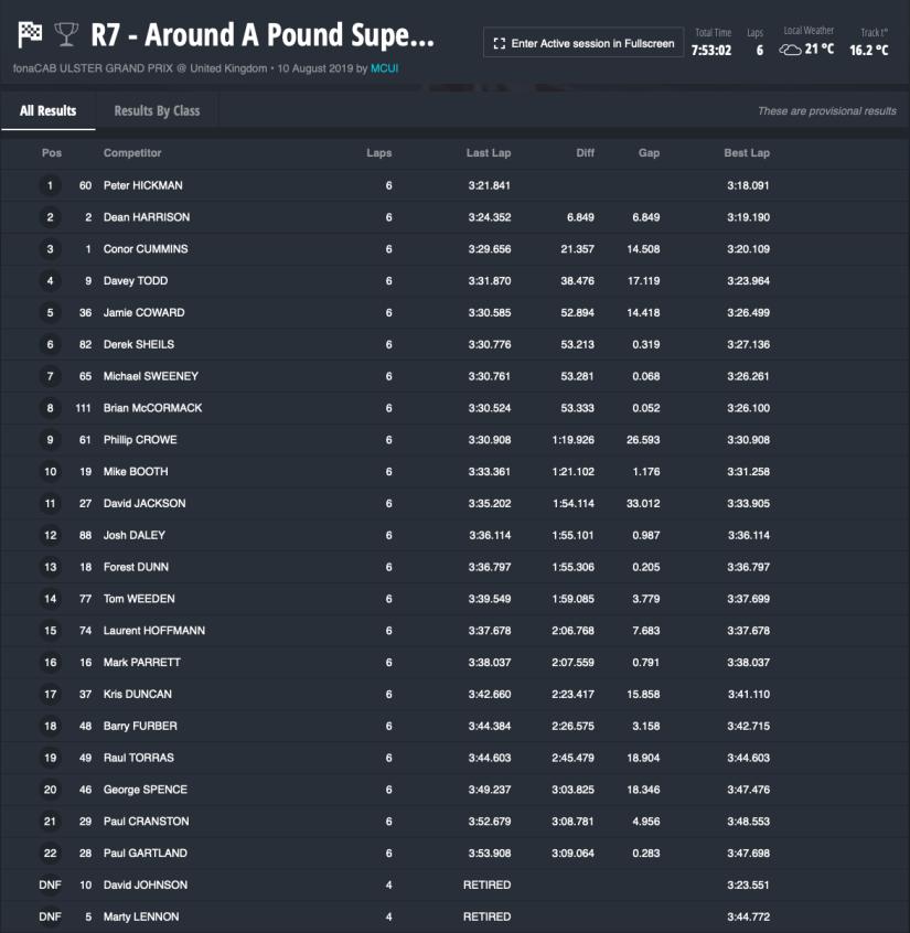 Race 7 : AROUND A POUND SUPERBIKE RACE