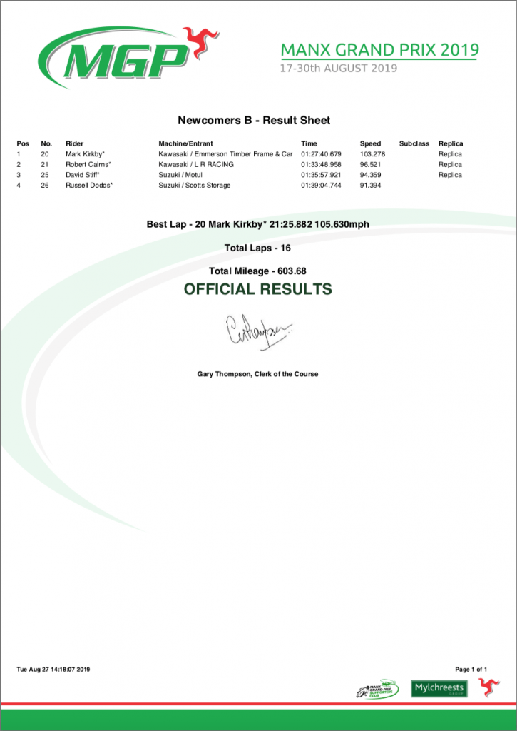 Newcomers B - Results