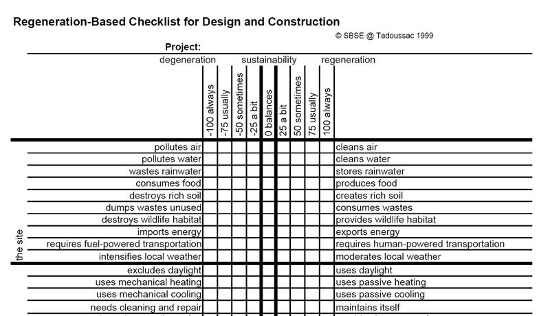 Nice New Home Interior Design Checklist Psoriasisguru Com