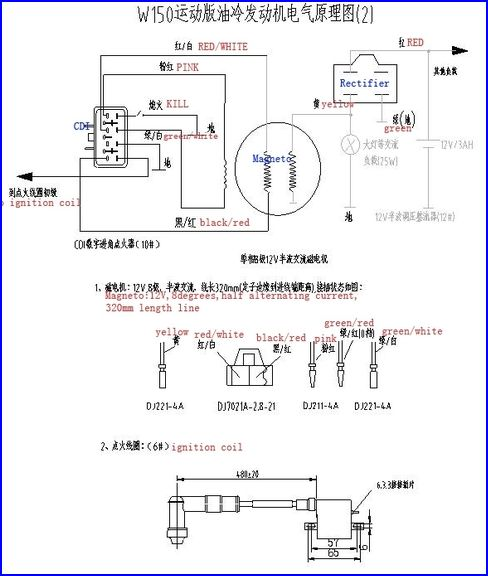 LIFAN 150 wiring lifan 150cc wiring diagram efcaviation com ssr 125 pit bike wiring diagram at mifinder.co