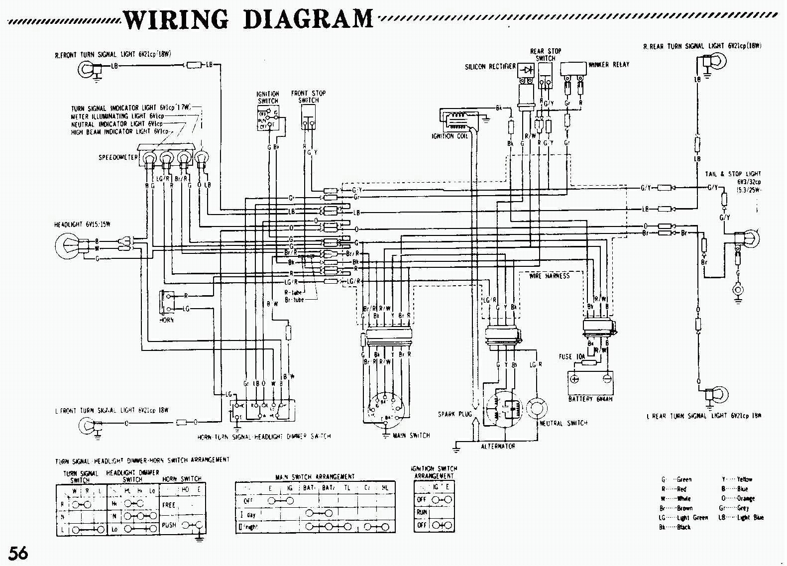 Monkey Bike Wiring Diagram
