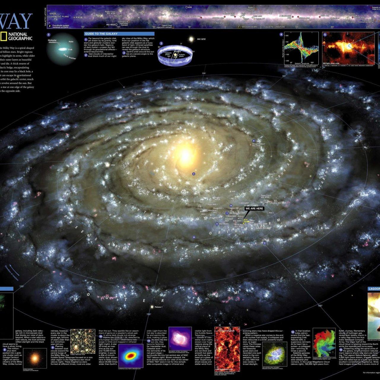 Mliječni Put