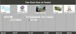 Year 1 Tealet