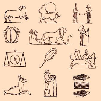 Denderaj Zodiac