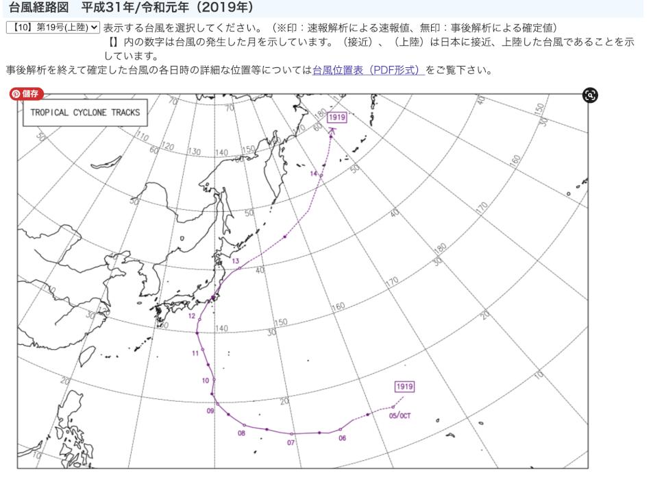 四國遍路 颱風