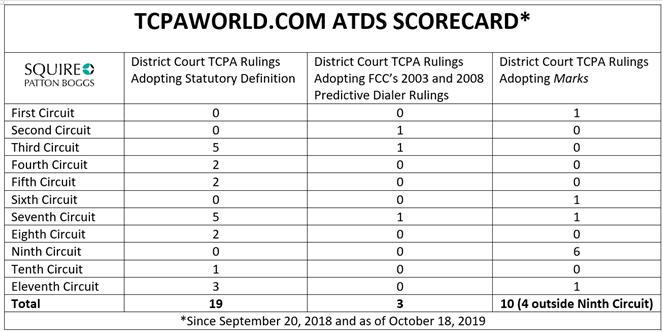 Scorecard Update.jpg