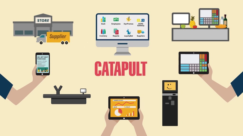 Catapult retail software solutions