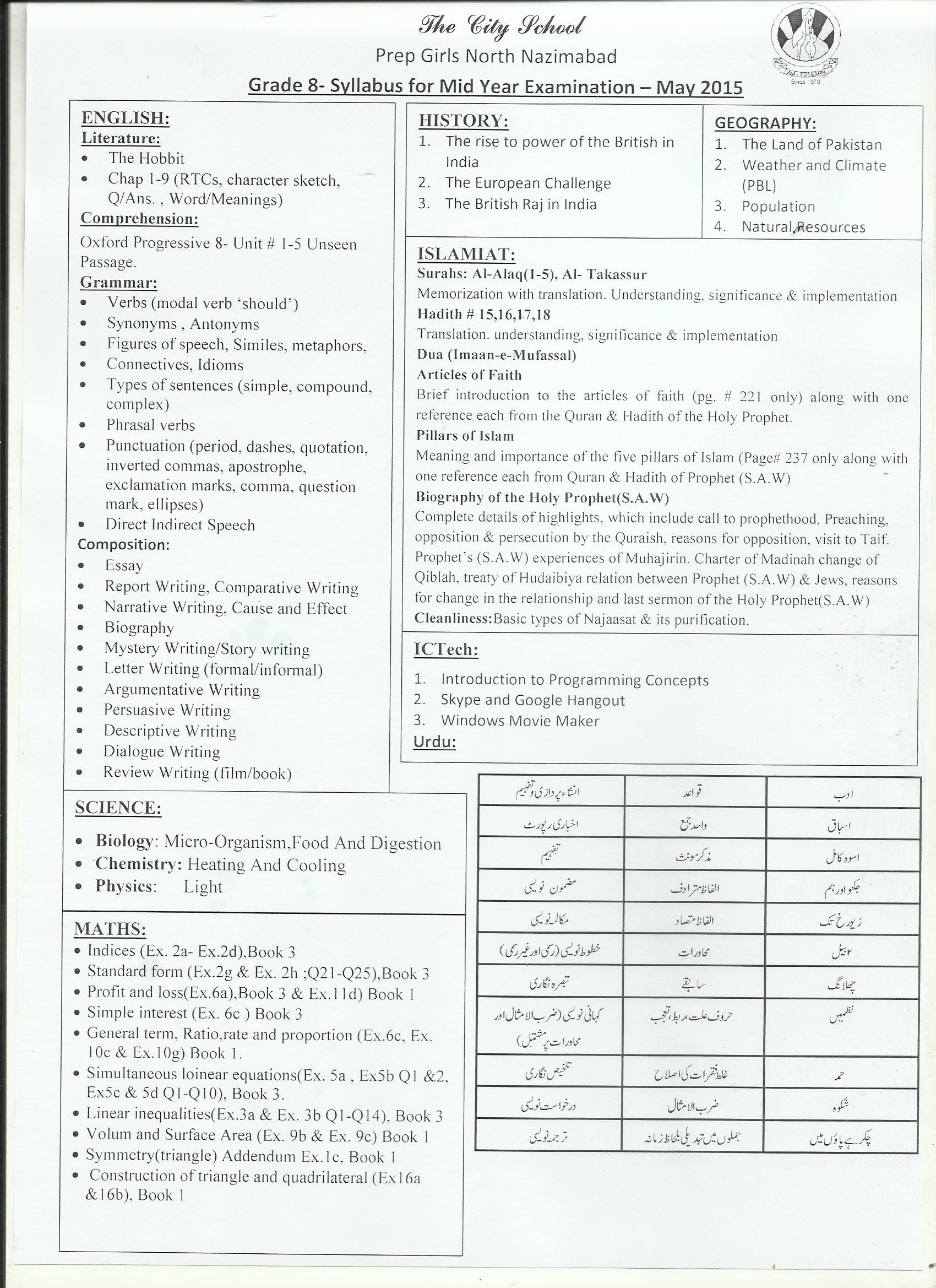 Syllabus And Timetable For Mid Year Examination