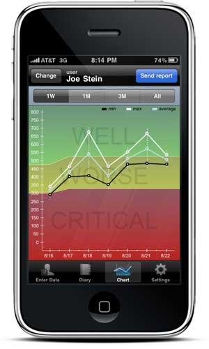 Aplicación de salud para smartphones