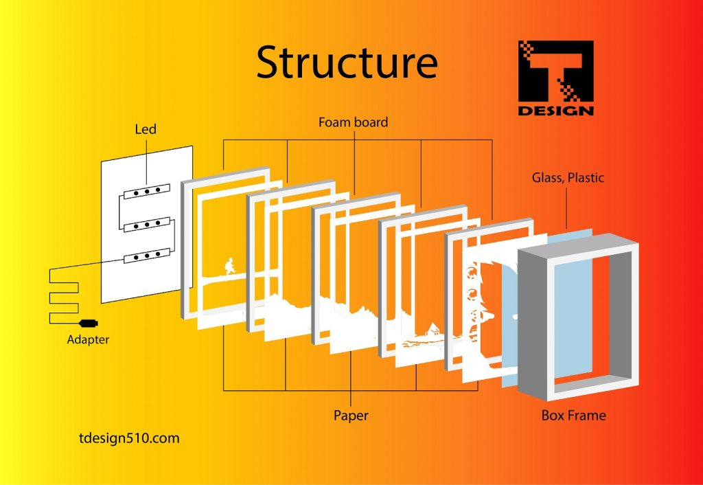 Structure-2