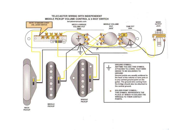 Need Help Wiring 3 Pickup 5 Way Tele With Blend
