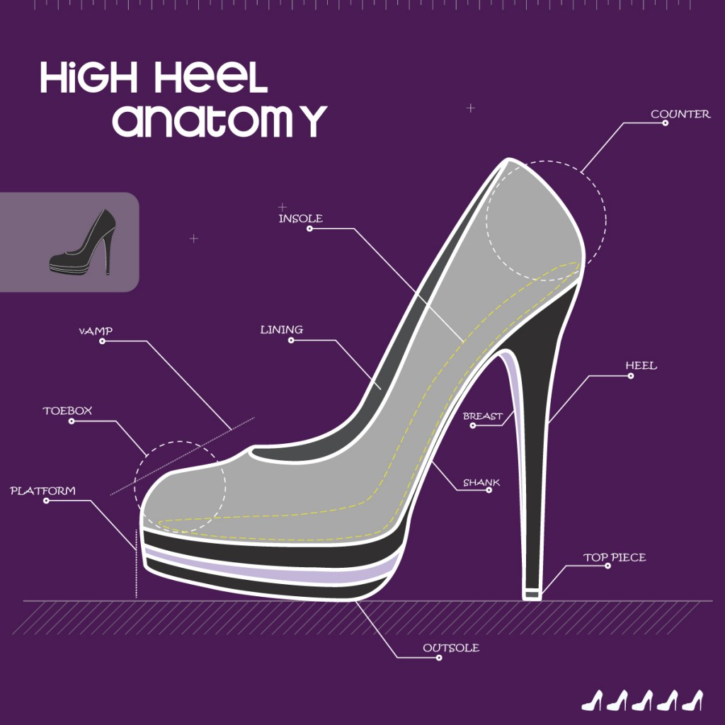 shoe anatomy the basics on quality footwear construction. Black Bedroom Furniture Sets. Home Design Ideas